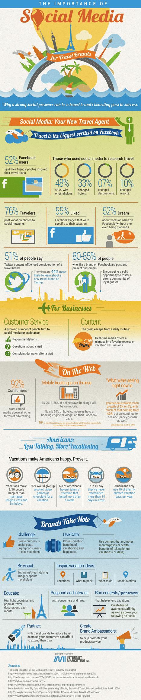 #SocialMedia and #Travel Go Hand in Hand #Infographic | Turismo&Territori in Rete | Scoop.it
