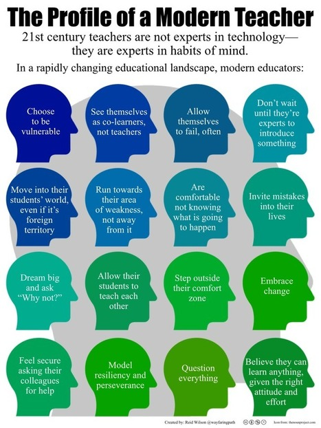 The Profile of a Modern Teacher | Infographic | 21st C Learning | Scoop.it