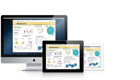 BaiBoard - Collaborative Whiteboard / Collaborate on iPAD / PDF Collaboration | Interactive whiteboards papers | Scoop.it