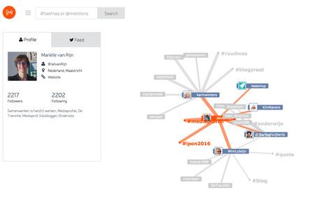 Mentionmapp | Visualisatie-tools Social Media | Scoop.it