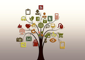 A Few of My Favorite Things | 21st Century Teaching Tidbits | Scoop.it