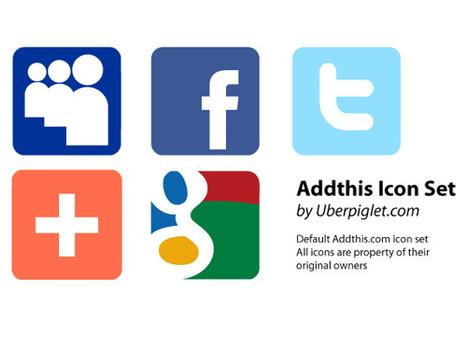 AddThis - Follow Tool   Ideas para Blogger   Scoop.it