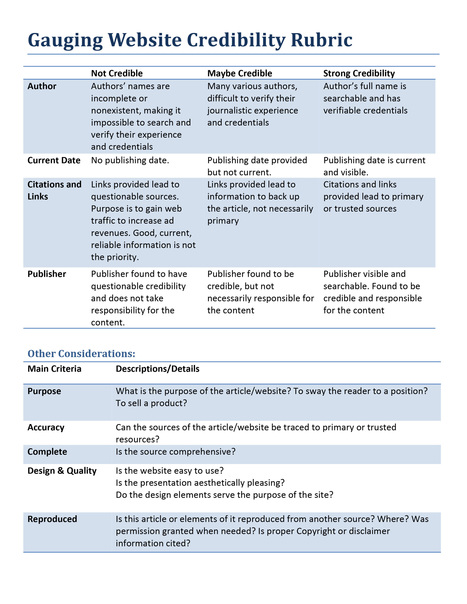 web-rubric.jpg (2550x3300 pixels) | General learning capabilities | Scoop.it