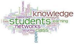 9 Word Cloud Generators That Aren't Wordle - Edudemic | Education in LatAm | Scoop.it