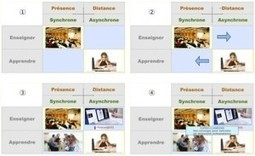 Refonder l'école ou la flipper ? | Education et médias, pratiques numériques des enfants et des jeunes | Scoop.it