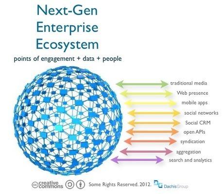 Imagining the Future of theEnterprise | Beyond Marketing | Scoop.it