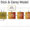 LearningManagementSystems