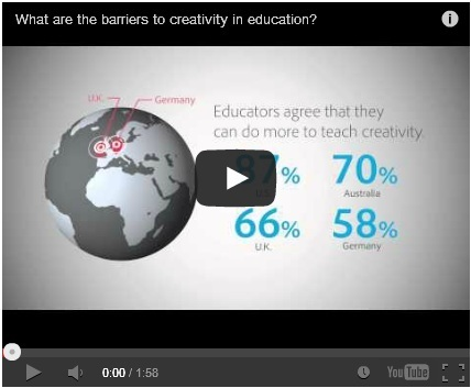 What are the barriers to creativity in education?  Διδάσκοντας Σήμερα | Education and Technology Today | Scoop.it