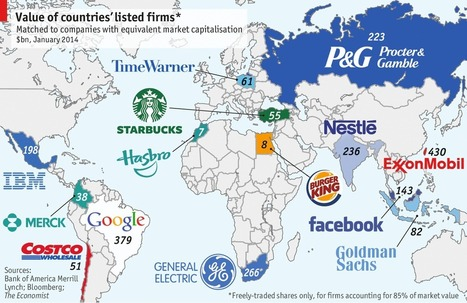Value chart of entire countries' listed firms to individual western companies. | Communicating with interest | Scoop.it