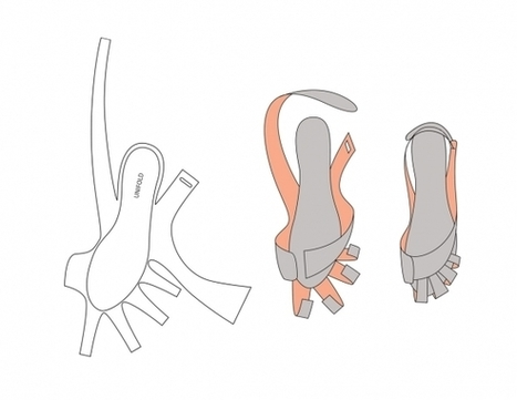 #sewopen patterns for sandals- maybe boots- redefine the way we produce what we make | BKstylecode-36-28-42 | Scoop.it