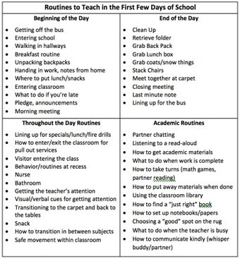 ASCD EDge - 45 Routines to Teach in the First Weeks of School: A Good Start | Literacy Using Web 2.0 | Scoop.it