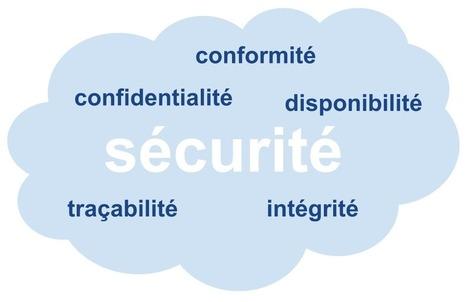 Ces données qui s'envolent dans les nuages | Cloud computing (Fr) | Scoop.it