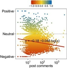 Emotional Dynamics in the Age of Misinformation   Aesthetics of Research   Scoop.it