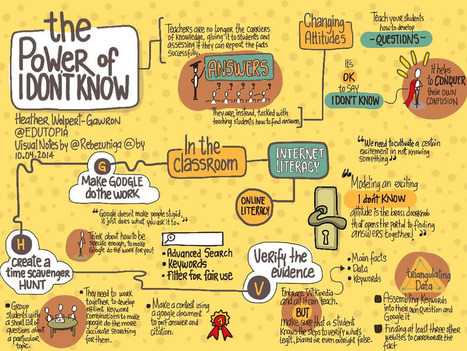 The Power Of I Don't Know | Inquiry Learning in the Library | Scoop.it