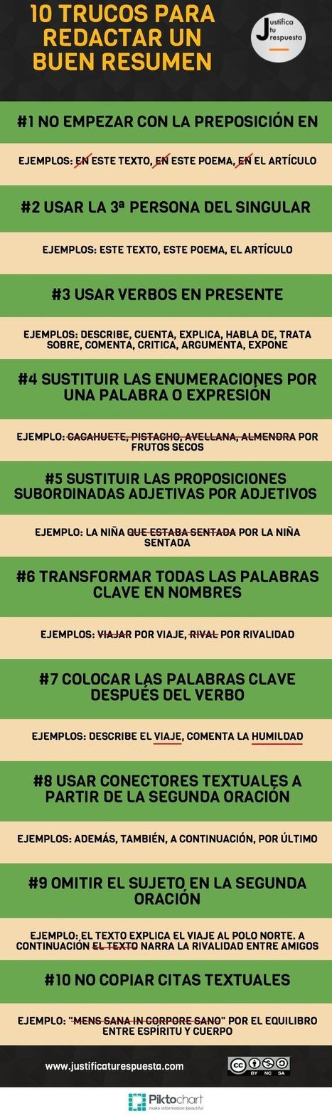 10 Trucos para redactar un resumen. [INFOGRAFÍA]   Profesora de Español   Scoop.it