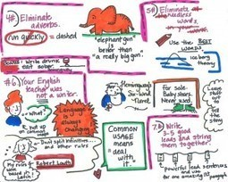 Seven Advanced Writing Techniques to Make Your Blog a Smashing Success [Visual Sketchnotes] | Graphic Facilitation | Scoop.it