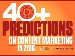 What Content Marketing Will Look Like in 2016: 40+ Predictions   CMI   Social Media in Manufacturing Today   Scoop.it
