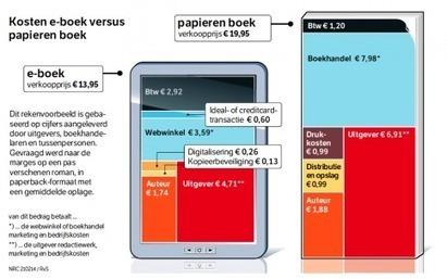 E-boek kan echt niet goedkoper verkocht worden | E-books en E-readers | Scoop.it
