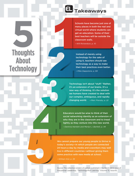 5 Thoughts About Technology | ASCD Inservice | Leadership to change our schools' cultures for the 21st Century | Scoop.it