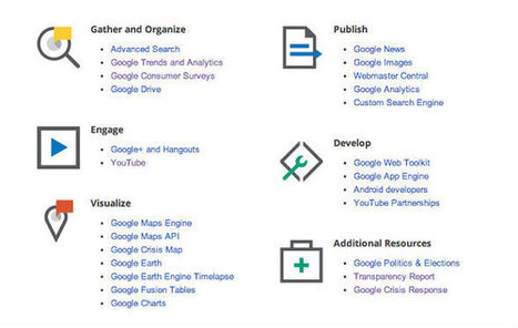3 Ways To Use Google Media Tools for Content Marketing   Content Marketing & SEO   Scoop.it