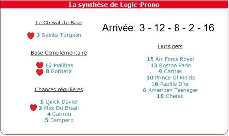 669.76 € Dans leTiercé-Quarté-Quinté+ du 25/08 avec Logic-Prono et une mise de 2.60€. | Pariez avec ASTROQUINTE | Scoop.it