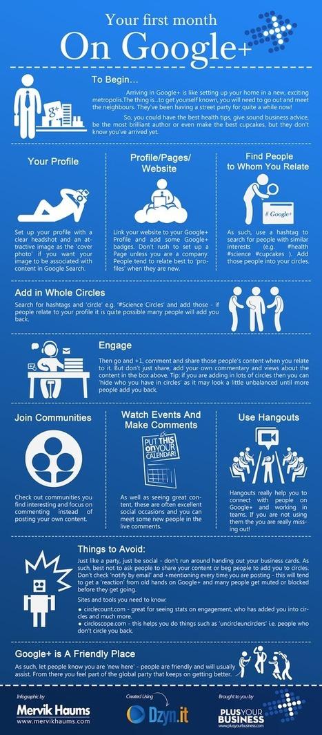 Comment bien se lancer sur Google+ - Infographie - #Arobasenet | Réseau social entreprise | Scoop.it