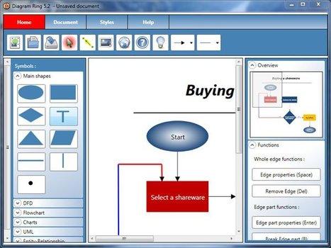 Diagram Ring 5.2 : Réalisez gratuitement sur ordinateur vos diagrammes et schémas | Time to Learn | Scoop.it