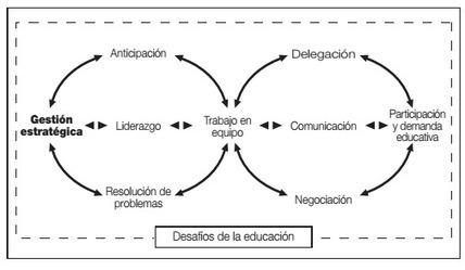 Proyecciones sobre nuestra futura educación. | Universidad 3.0 | Scoop.it