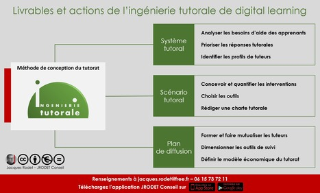 Ingénierie tutorale | Site professionnel de Jacques Rodet | Scoop.it