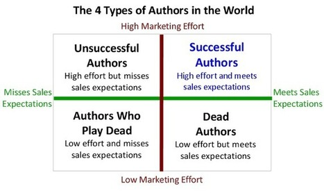 The Four Types of Authors in the World - Part 2: Successful Authors | Digital Book World | Resources and trend analysis for authors, webcopy writers and web developers | Scoop.it
