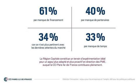 Plus de soutien à toutes les formes d'innovation - Innovation Partagée - Le Blog | Innovation & Co | Scoop.it