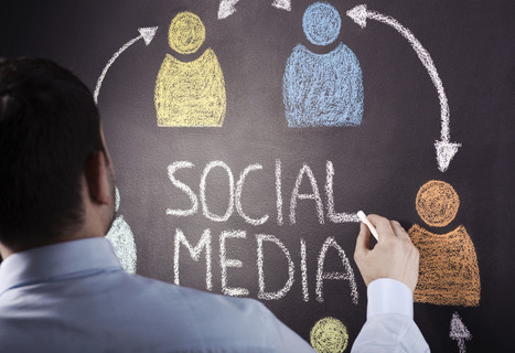 5 Quick, Painless Ways to Make Social Media Marketing Easy | Internet marketing | Scoop.it