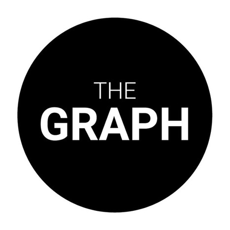 The Graph – Medium | Libraries In the Middle | Scoop.it