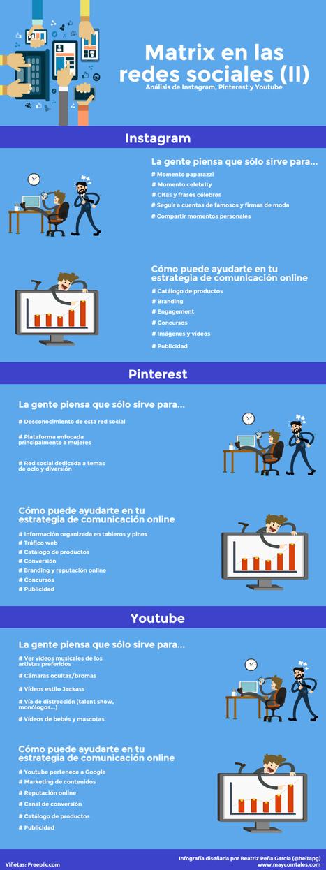 Matrix en las Redes Sociales II (Instagram/Pintererest/YouTube) #infografia #socialmedia | Geeky Tech-Curating | Scoop.it
