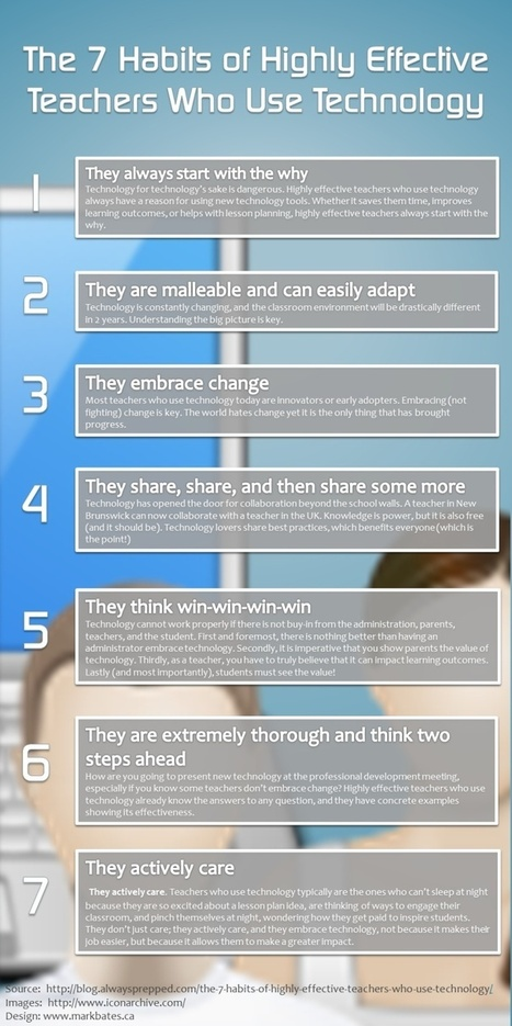 7 Habits of Highly Effective Teachers Who Use Technology | How Tech Will Transform the Traditional Classroom | Scoop.it