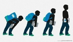 Teachdifferent - Digitales Lernen | Digitales Lernen – mit iPads | Scoop.it