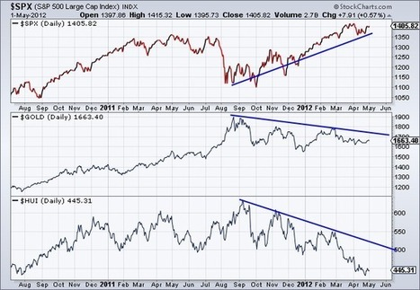 A Weak Economy Remains Gold's Best Friend | The Daily Gold | Gold and What Moves it. | Scoop.it