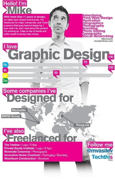 infographic visual resumes creative infograph