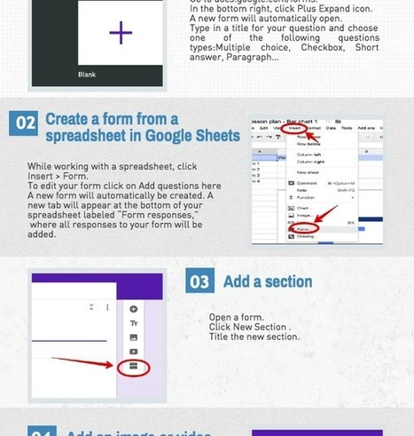 new google forms visually explained for teachers recursos didcticos y materiales para la formacin del