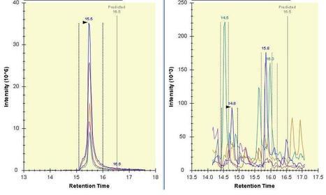 If the antibody fails – a mass Western approach   Mass Spectrometry Geekery   Scoop.it