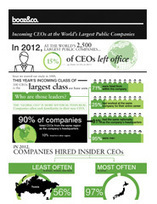 Incoming CEOs at the World's Largest Public Companies | leadership and KM | Scoop.it