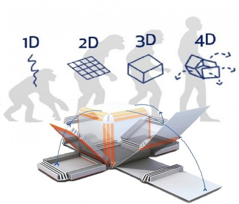 The exciting future of 4D printing and what it means for us - Australian National Review | SMART INNOVATIONS | Scoop.it