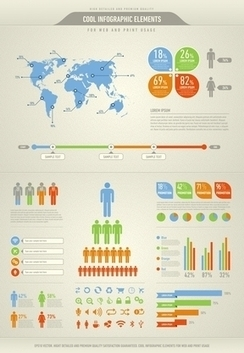 Benefits of Creating an Infographic - New Media, Digital Media ... | Visualisation | Scoop.it