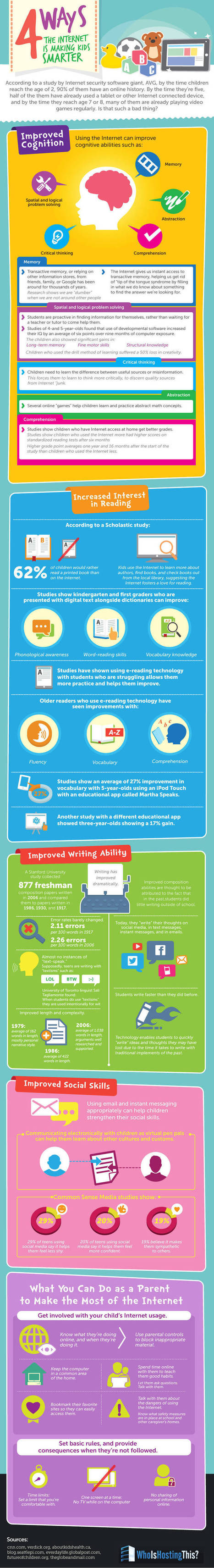 [Infographic] How is Internet Making Kids Smarter? - EdTechReview™ (ETR) | Sink or Swim....digital learning | Scoop.it