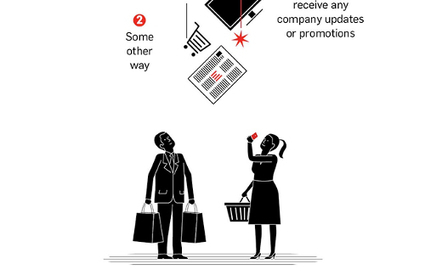 Consumers Don't Hate Ads, They Just Have Personal Preferences in Advertising [INFOGRAPHIC] | Le Digital | Scoop.it
