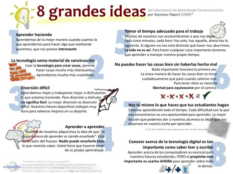 Educación tecnológica: 8 grandes ideas para el aprendizaje constructivista | A New Society, a new education! | Scoop.it