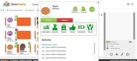 Free Technology for Teachers: Class Charts - A Nice Tool for Tracking Student Attendance and Behavior | terceiro grau acadêmico ou tecnológico? | Scoop.it