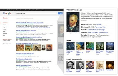 Knowledge – Inside Search – Google | SEO Tips, Advice, Help | Scoop.it
