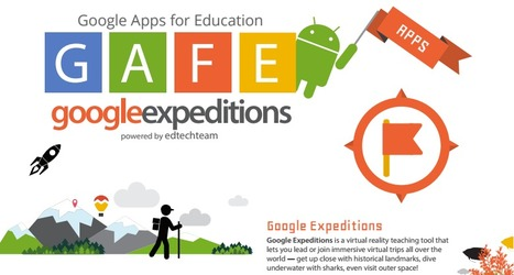 EdTechTeam GAFE Tips Posters - Google Drive | In the Library and out in the world | Scoop.it