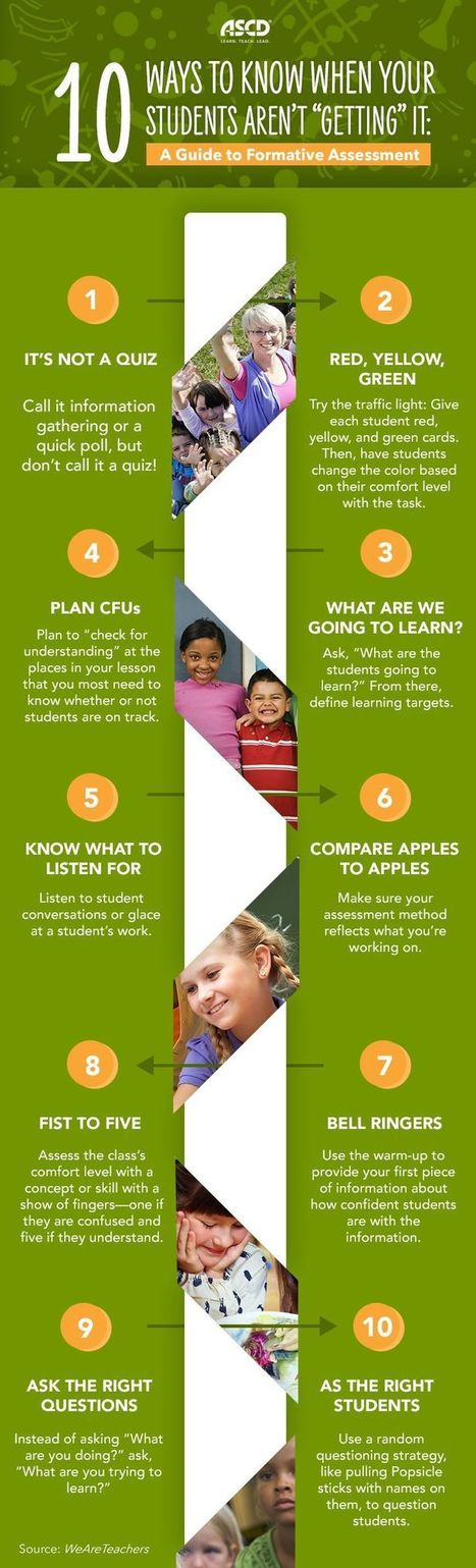 A Guide to Formative Assessment Infographic - e-Learning Infographics | Teaching and Professional Development | Scoop.it